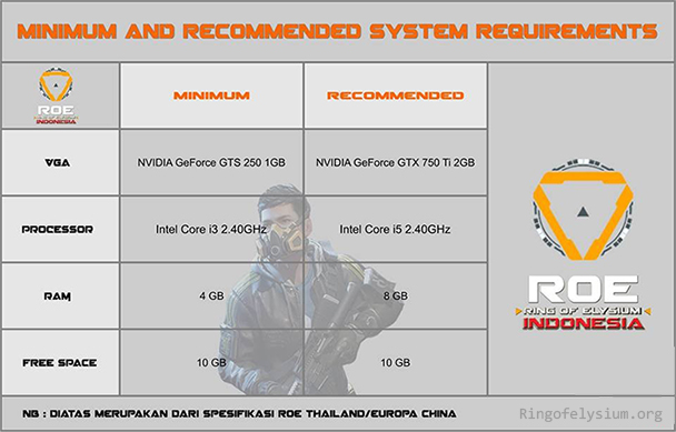 Ring Of Elysium Roe System Requirements